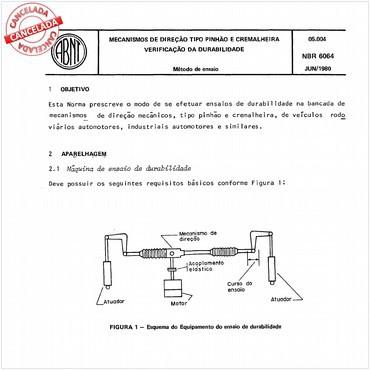 NBR6064 de 06/1980