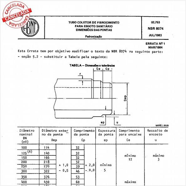 Tubo coletor de fibrocimento para esgoto sanitário - Dimensões das pontas