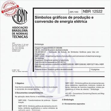 NBR12522 de 04/1992